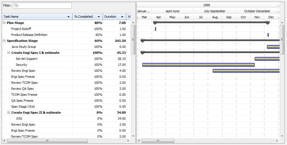 Jide Software Jide Gantt Chart An Extensible Gantt Chart
