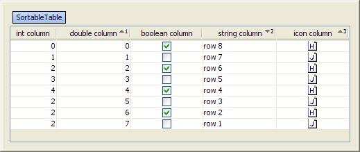 Java How To Enable Gui Behaviors For Sorting A Jtable